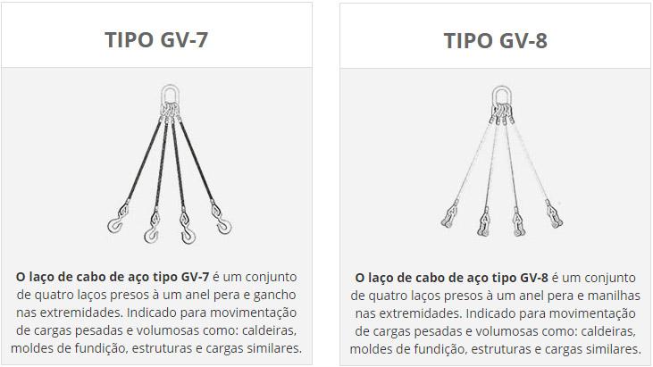 Laços de cabos de aço