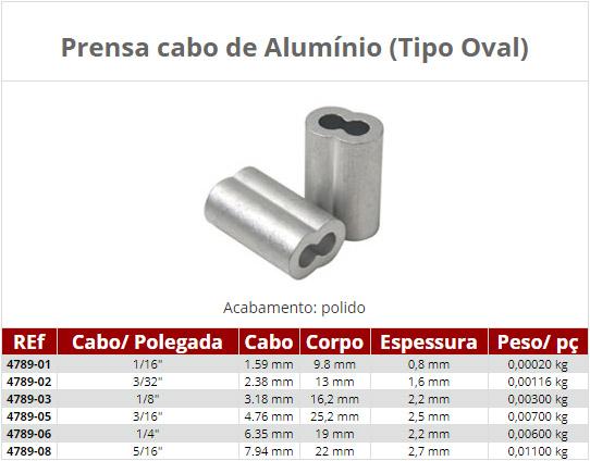 Prensa Cabo de Alumínio (tipo oval)